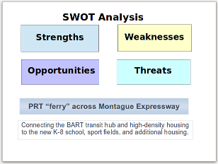 Click to see PowerPoint SWOT for Montague crossing/ferry
